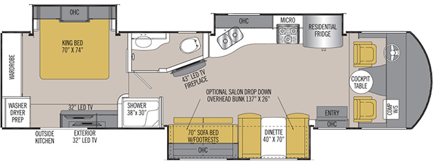 Coachmen Mirada Floorplans Holland Rv Centers