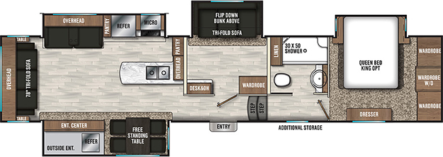 Chaparral Fifth Wheels by Coachmen RV